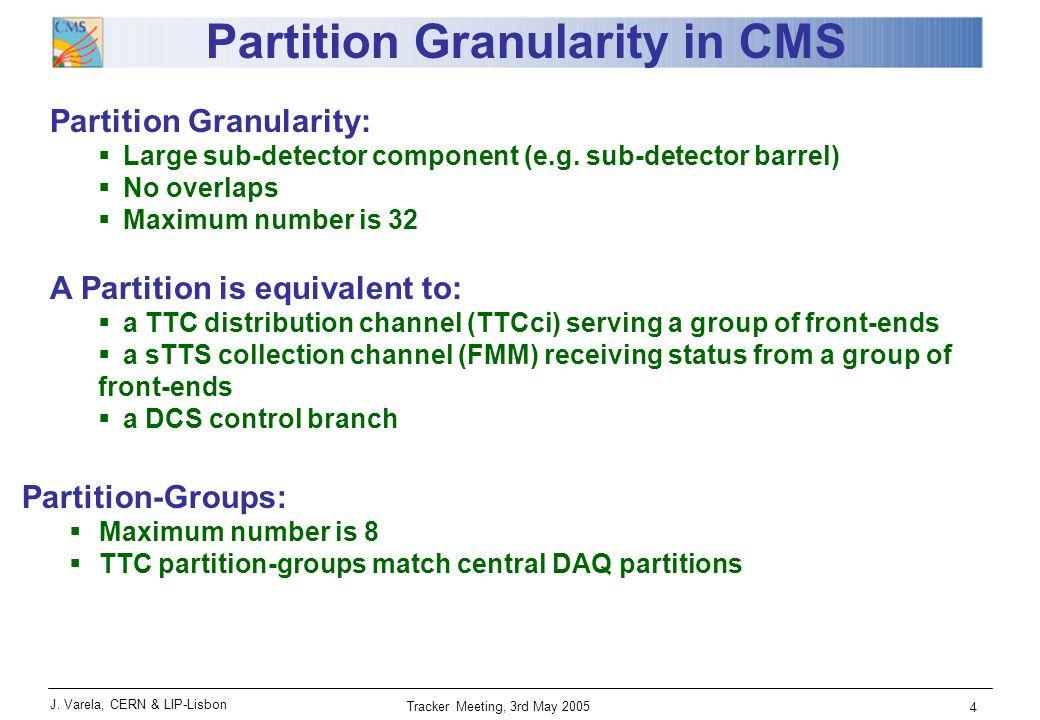 J. Varela, CERN & LIP-Lisbon Tracker Meeting, 3rd May 2005 15 TCS9U Hardware