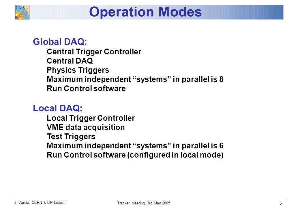 J. Varela, CERN & LIP-Lisbon Tracker Meeting, 3rd May 2005 5 Operation Modes Global DAQ: Central Trigger Controller Central DAQ Physics Triggers Maxim