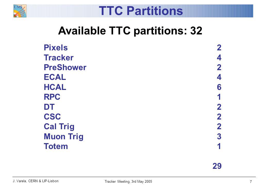 J. Varela, CERN & LIP-Lisbon Tracker Meeting, 3rd May 2005 7 Pixels 2 Tracker 4 PreShower 2 ECAL4 HCAL6 RPC 1 DT 2 CSC 2 Cal Trig 2 Muon Trig 3 Totem