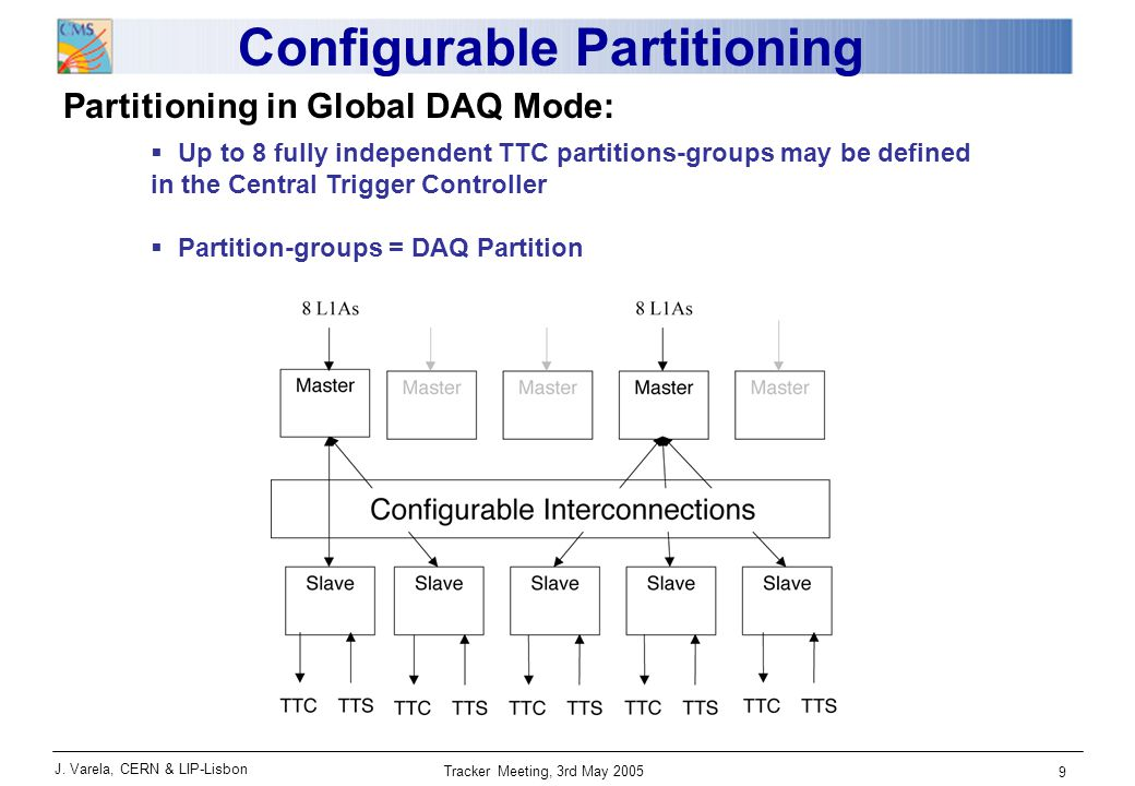 J. Varela, CERN & LIP-Lisbon Tracker Meeting, 3rd May 2005 9 Configurable Partitioning  Up to 8 fully independent TTC partitions-groups may be define