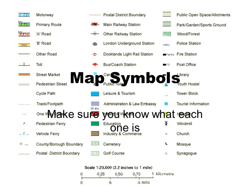Map Symbols Make sure you know what each one is