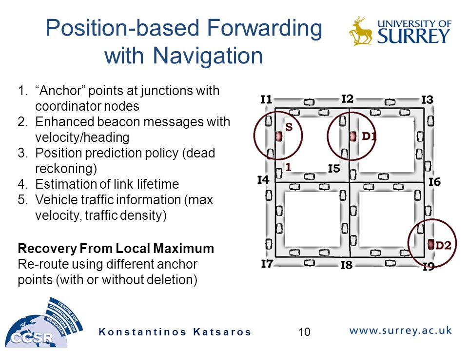 Position-based Forwarding with Navigation Konstantinos Katsaros 10 1. Anchor points at junctions with coordinator nodes 2.Enhanced beacon messages with velocity/heading 3.Position prediction policy (dead reckoning) 4.Estimation of link lifetime 5.Vehicle traffic information (max velocity, traffic density) Recovery From Local Maximum Re-route using different anchor points (with or without deletion)