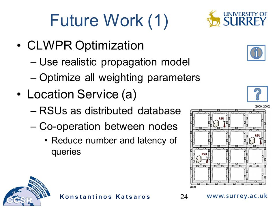Future Work (1) CLWPR Optimization –Use realistic propagation model –Optimize all weighting parameters Location Service (a) –RSUs as distributed database –Co-operation between nodes Reduce number and latency of queries Konstantinos Katsaros 24