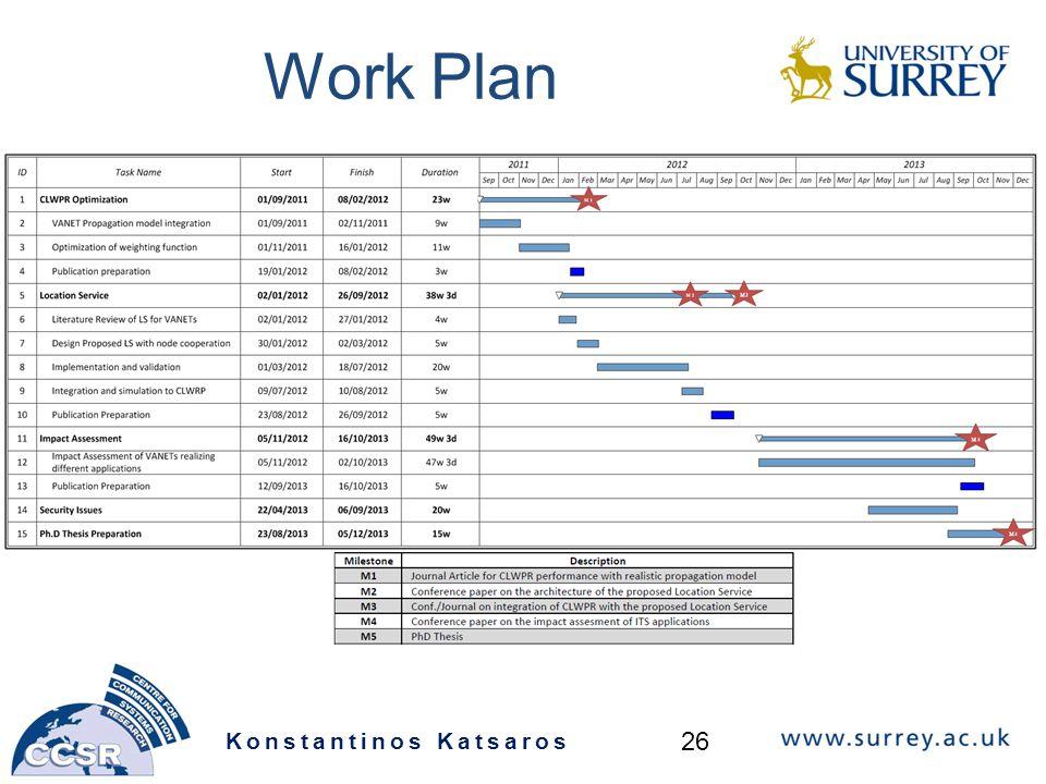Work Plan Konstantinos Katsaros 26