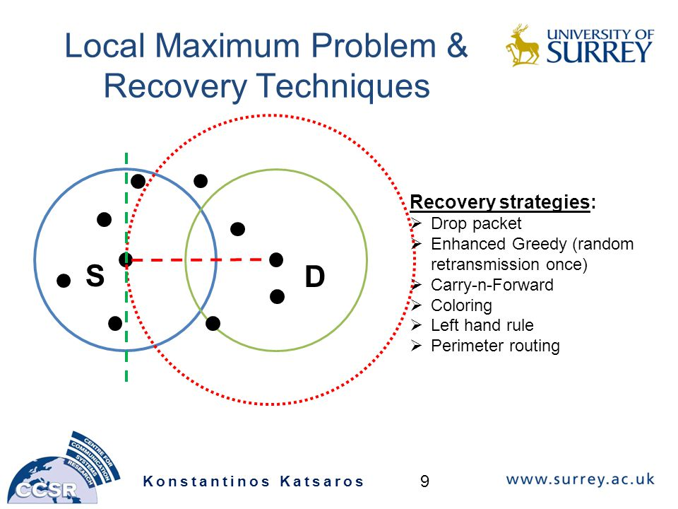 Local Maximum Problem & Recovery Techniques Konstantinos Katsaros 9 S D Recovery strategies:  Drop packet  Enhanced Greedy (random retransmission once)  Carry-n-Forward  Coloring  Left hand rule  Perimeter routing