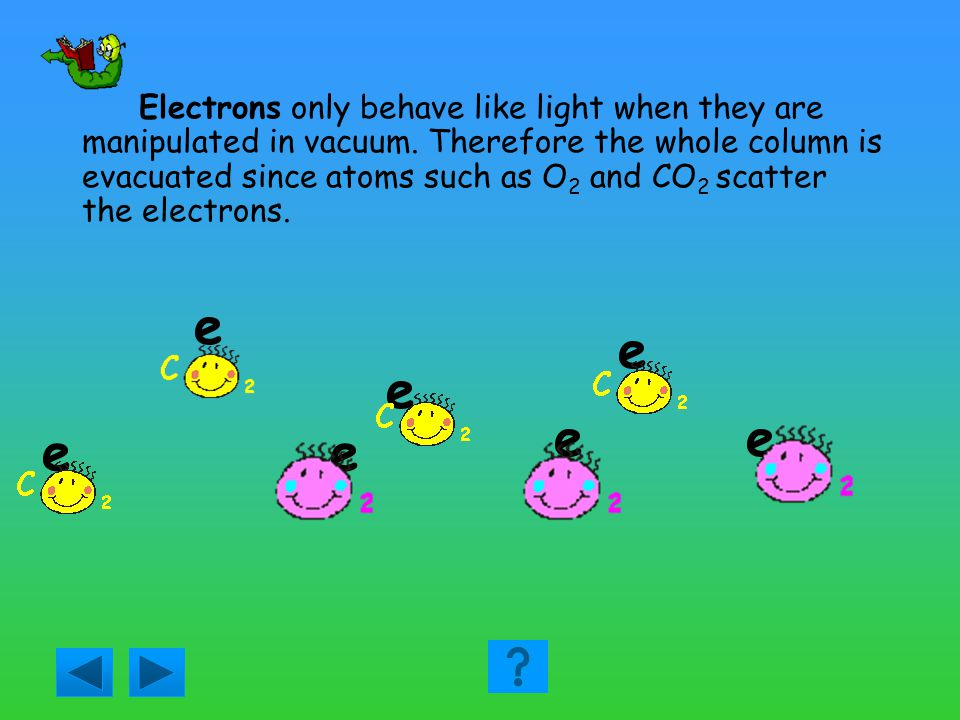Electrons only behave like light when they are manipulated in vacuum.
