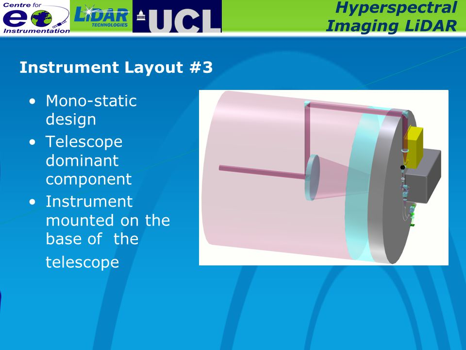 Hyperspectral Imaging LiDAR Instrument Layout #3 Mono-static design Telescope dominant component Instrument mounted on the base of the telescope