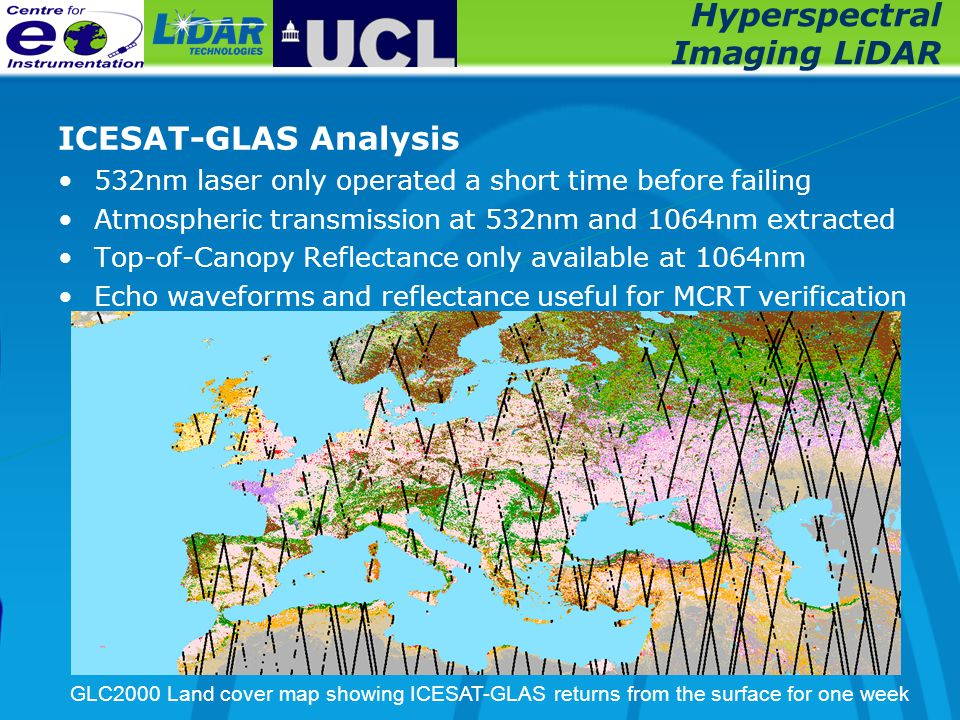 Hyperspectral Imaging LiDAR ICESAT-GLAS Analysis 532nm laser only operated a short time before failing Atmospheric transmission at 532nm and 1064nm extracted Top-of-Canopy Reflectance only available at 1064nm Echo waveforms and reflectance useful for MCRT verification GLC2000 Land cover map showing ICESAT-GLAS returns from the surface for one week