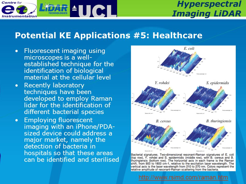 Hyperspectral Imaging LiDAR Potential KE Applications #5: Healthcare Fluorescent imaging using microscopes is a well- established technique for the id