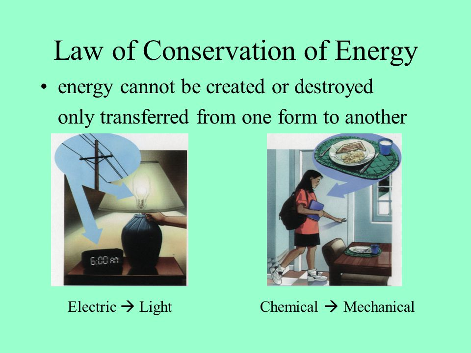 Law of Conservation of Energy energy cannot be created or destroyed only transferred from one form to another Electric  LightChemical  Mechanical
