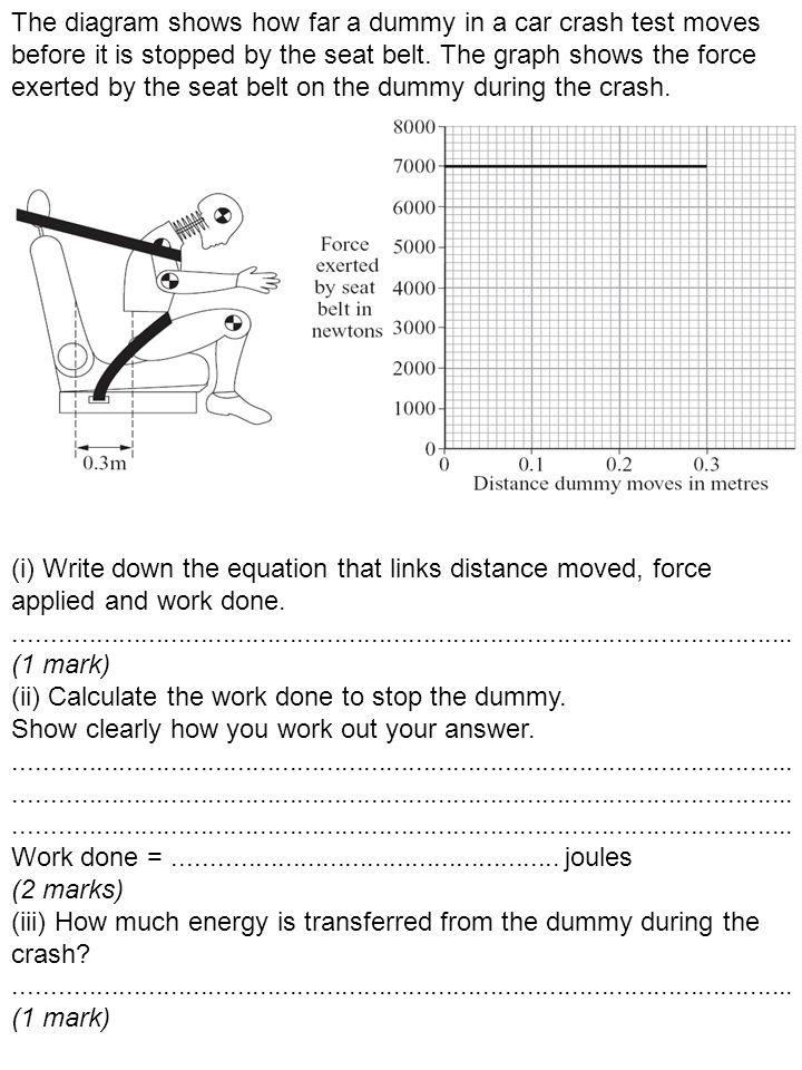 The diagram shows how far a dummy in a car crash test moves before it is stopped by the seat belt.
