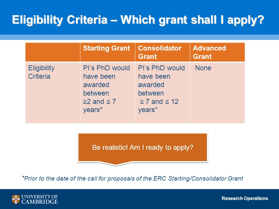 Research Operations Eligibility Criteria – Which grant shall I apply? Starting GrantConsolidator Grant Advanced Grant Eligibility Criteria PI's PhD wo