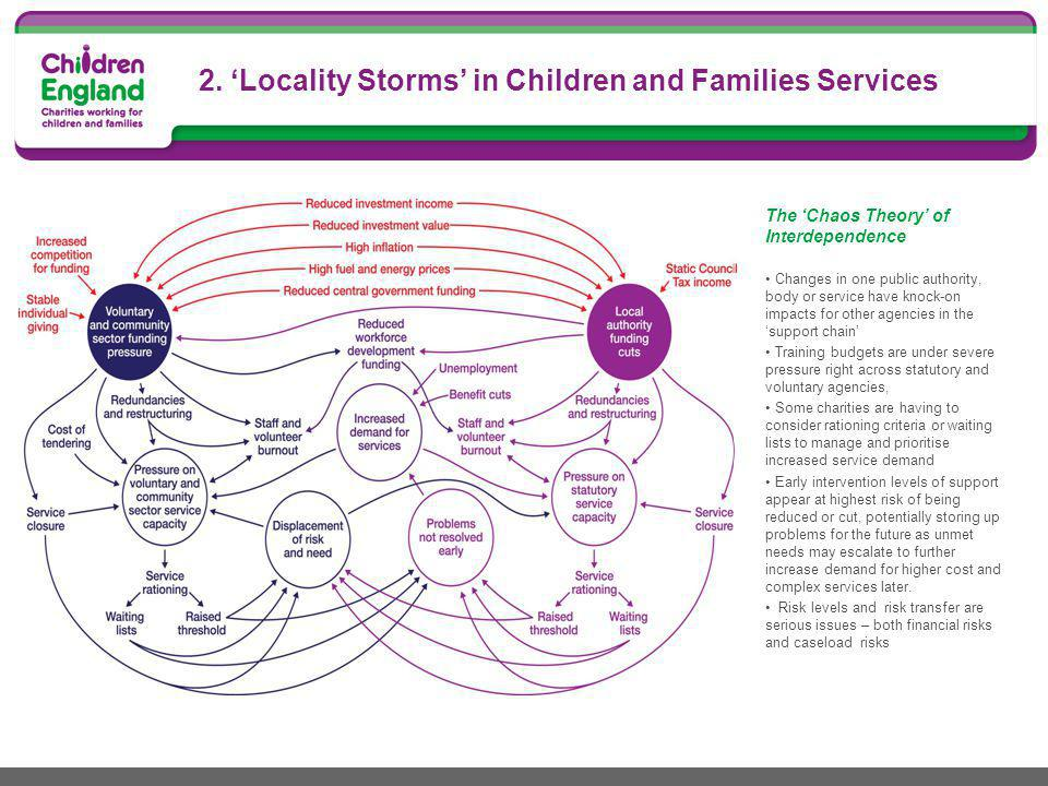 2. 'Locality Storms' in Children and Families Services Changes in one public authority, body or service have knock-on impacts for other agencies in th