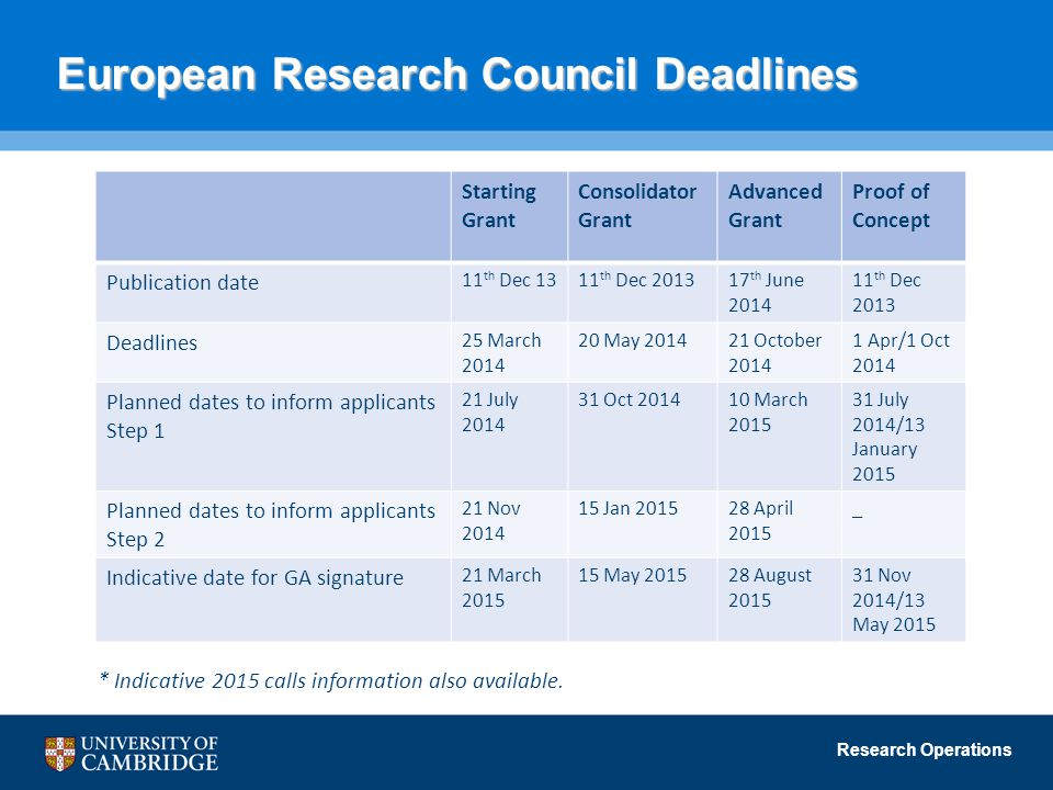 Research Operations European Research Council Deadlines European Research Council Deadlines Starting Grant Consolidator Grant Advanced Grant Proof of