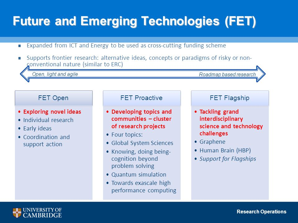 Research Operations Future and Emerging Technologies (FET) Expanded from ICT and Energy to be used as cross-cutting funding scheme Supports frontier research: alternative ideas, concepts or paradigms of risky or non- conventional nature (similar to ERC) Open, light and agile Roadmap based research FET Open Exploring novel ideas Individual research Early ideas Coordination and support action FET Proactive Developing topics and communities – cluster of research projects Four topics: Global System Sciences Knowing, doing being- cognition beyond problem solving Quantum simulation Towards exascale high performance computing FET Flagship Tackling grand interdisciplinary science and technology challenges Graphene Human Brain (HBP) Support for Flagships