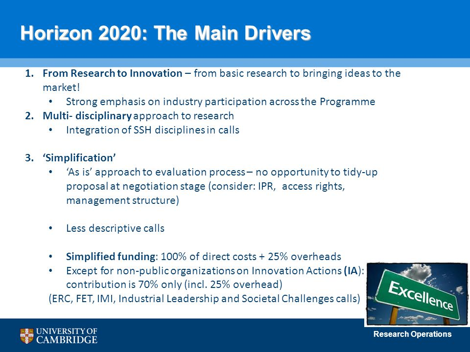 Research Operations Horizon 2020: The Main Drivers 1.From Research to Innovation – from basic research to bringing ideas to the market.