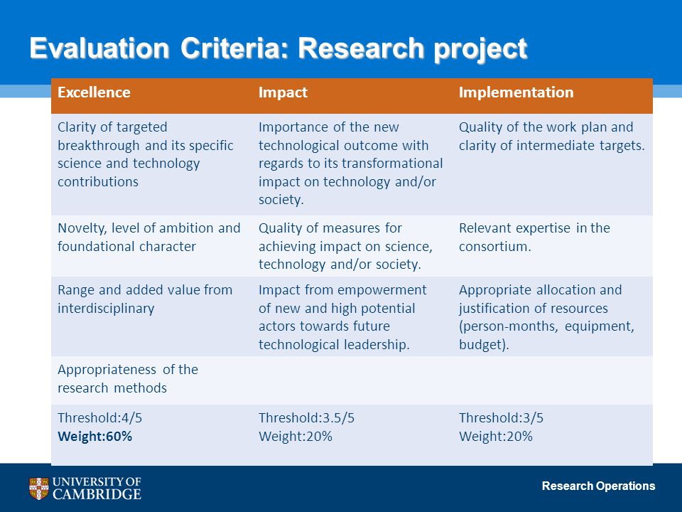 Research Operations Evaluation Criteria: Research project ExcellenceImpactImplementation Clarity of targeted breakthrough and its specific science and technology contributions Importance of the new technological outcome with regards to its transformational impact on technology and/or society.