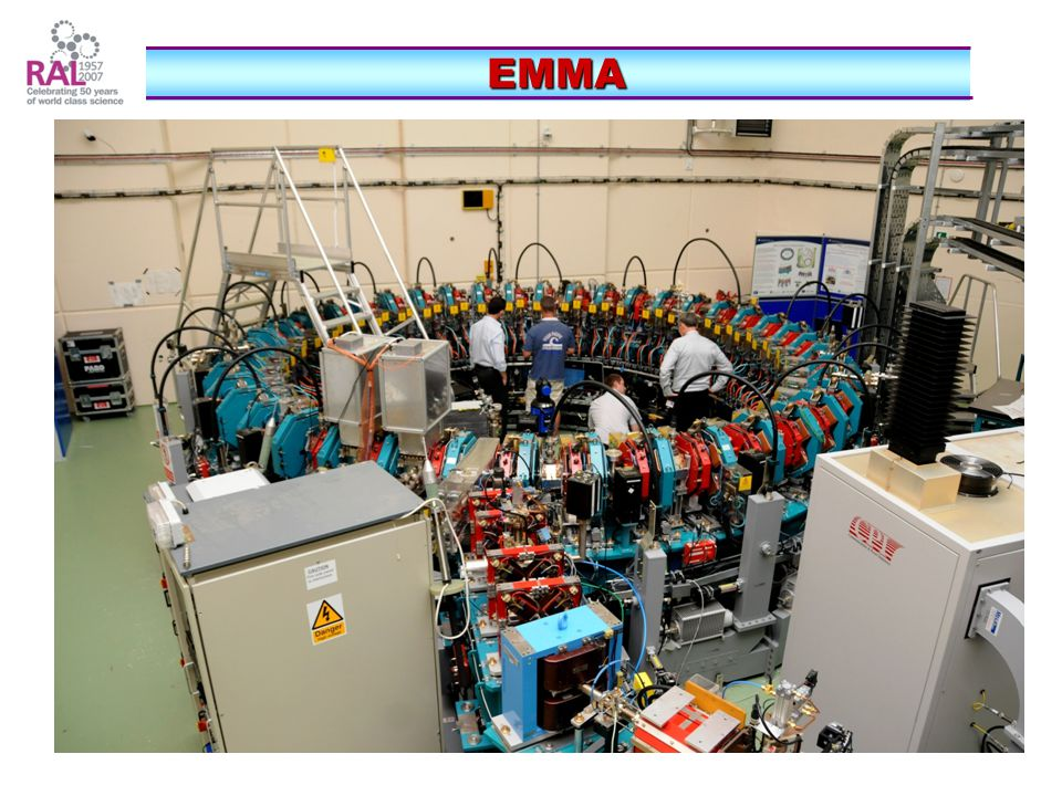 EMMA Status EMMA Status Being commissioned Beam has made many turns at fixed energy Acceleration being worked on....will restart in Jan 2 year experimental programme to follow, subject to funding EMMA Control room 22:45 on 22 nd June 4-sector commissioning