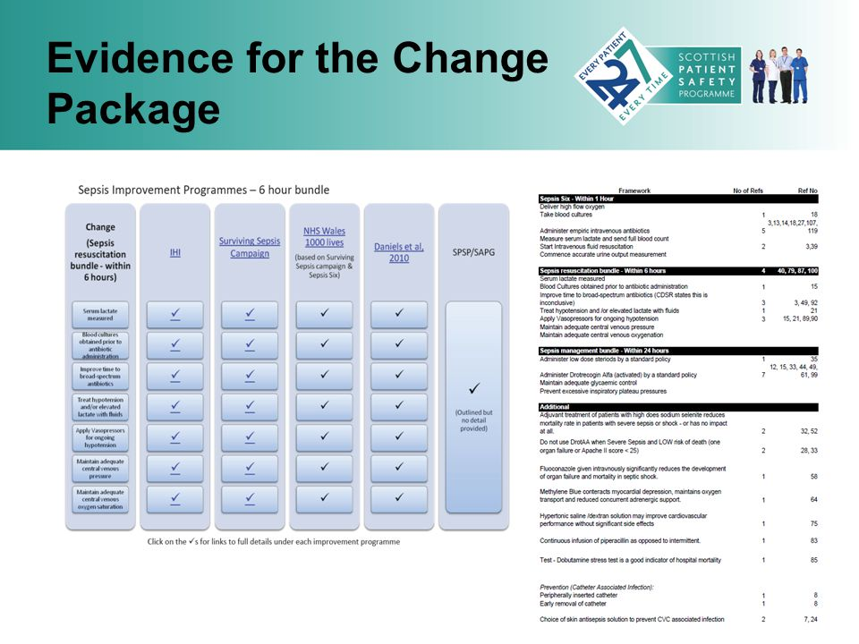 Evidence for the Change Package