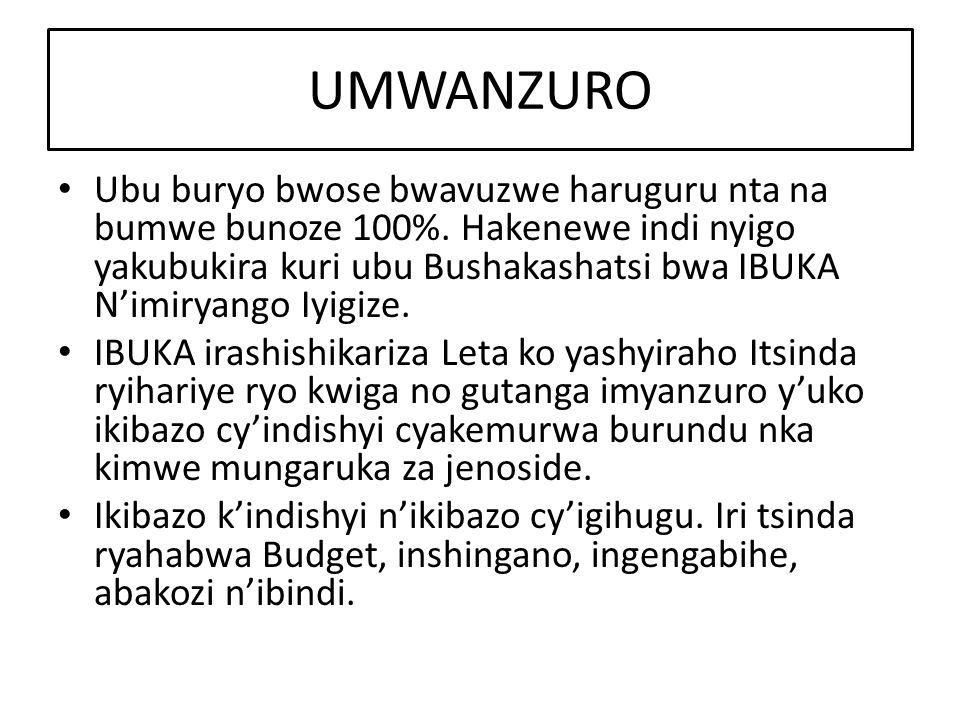 UMWANZURO Ubu buryo bwose bwavuzwe haruguru nta na bumwe bunoze 100%.