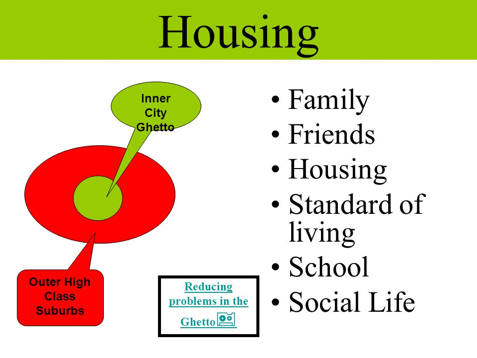 Housing Family Friends Housing Standard of living School Social Life a a  a  Inner City Ghetto Outer High Class Suburbs Reducing problems in the Ghetto 