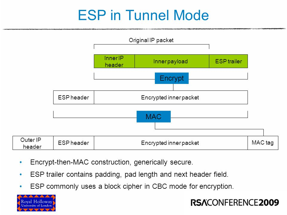 CINS/F1-01 ESP in Tunnel Mode Encrypt Inner payload Inner IP header Encrypt-then-MAC construction, generically secure. ESP trailer contains padding, p