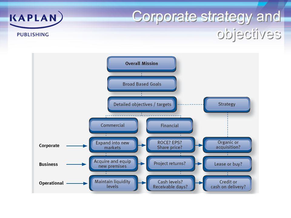 Corporate stakeholders