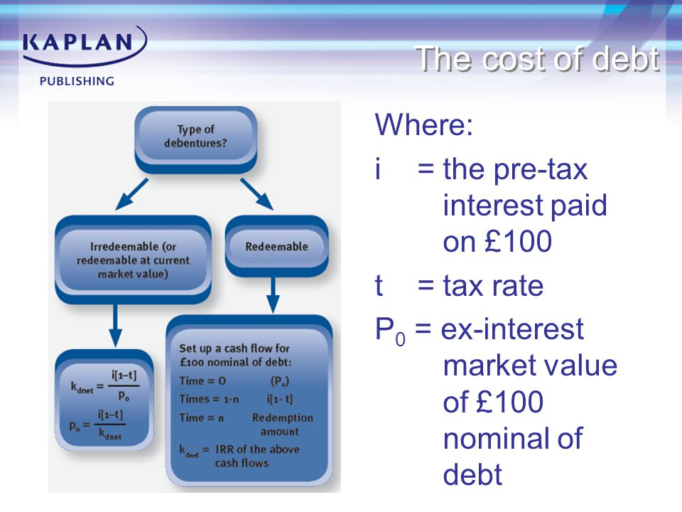 The cost of debt Where: i = the pre-tax interest paid on £100 t = tax rate P 0 = ex-interest market value of £100 nominal of debt
