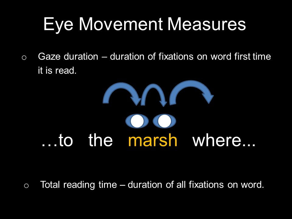 Eye Movement Measures o Gaze duration – duration of fixations on word first time it is read.