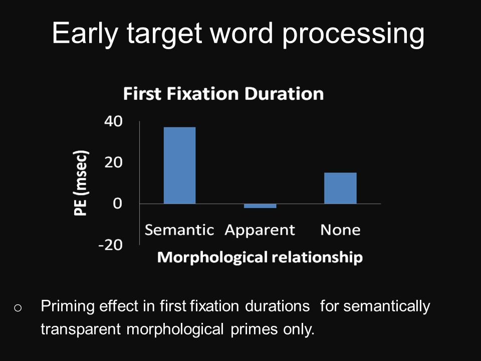 Early target word processing o Priming effect in first fixation durations for semantically transparent morphological primes only.