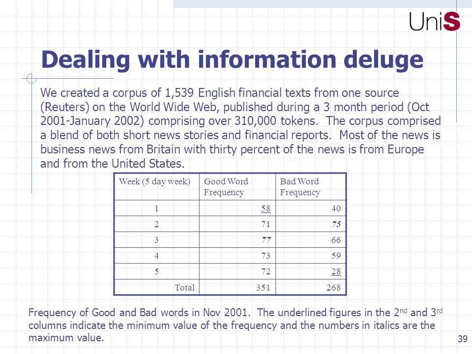 39 Dealing with information deluge We created a corpus of 1,539 English financial texts from one source (Reuters) on the World Wide Web, published during a 3 month period (Oct 2001-January 2002) comprising over 310,000 tokens.