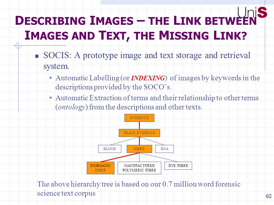 60 D ESCRIBING I MAGES – THE L INK BETWEEN I MAGES AND T EXT, THE M ISSING L INK.