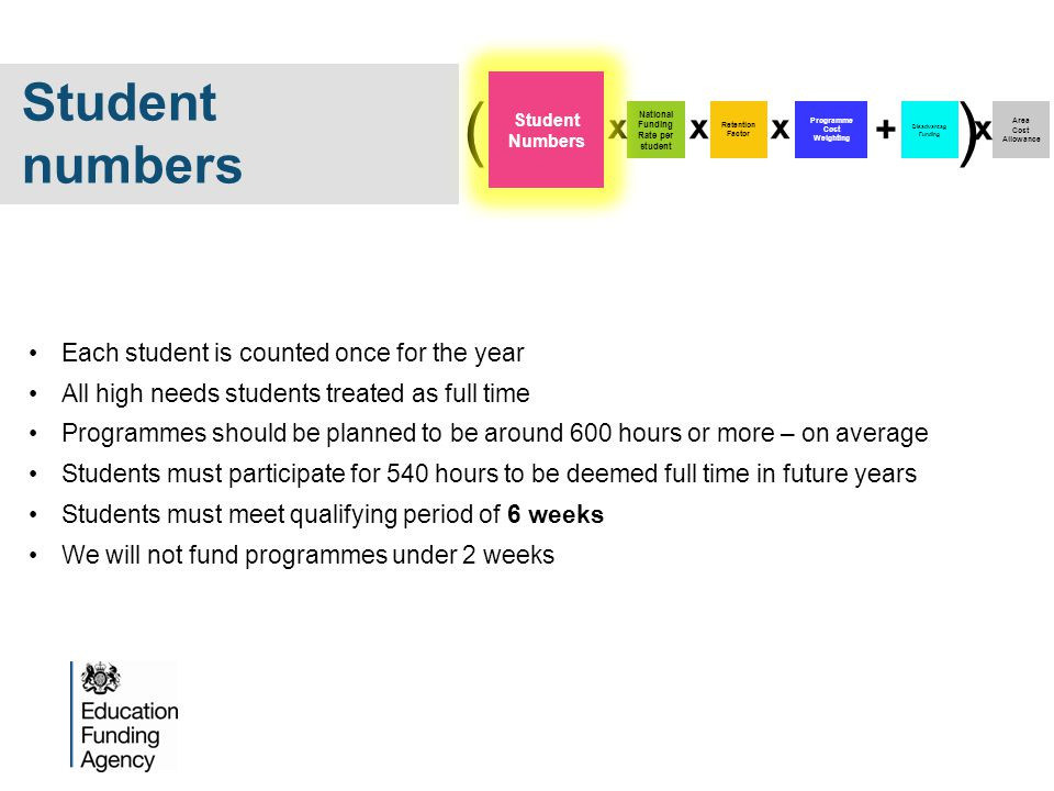 Each student is counted once for the year All high needs students treated as full time Programmes should be planned to be around 600 hours or more – on average Students must participate for 540 hours to be deemed full time in future years Students must meet qualifying period of 6 weeks We will not fund programmes under 2 weeks Programme Cost Weighting Disadvantag Funding Area Cost Allowance National Funding Rate per student Retention Factor () Student Numbers Student numbers