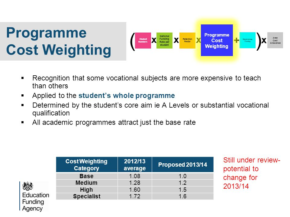  Recognition that some vocational subjects are more expensive to teach than others  Applied to the student's whole programme  Determined by the student's core aim ie A Levels or substantial vocational qualification  All academic programmes attract just the base rate Cost Weighting Category 2012/13 average Proposed 2013/14 Base1.081.0 Medium1.281.2 High1.601.5 Specialist1.721.6 Disadvantag Funding Area Cost Allowance Student Numbers National Funding Rate per student Retention Factor ( ) Programme Cost Weighting Still under review- potential to change for 2013/14
