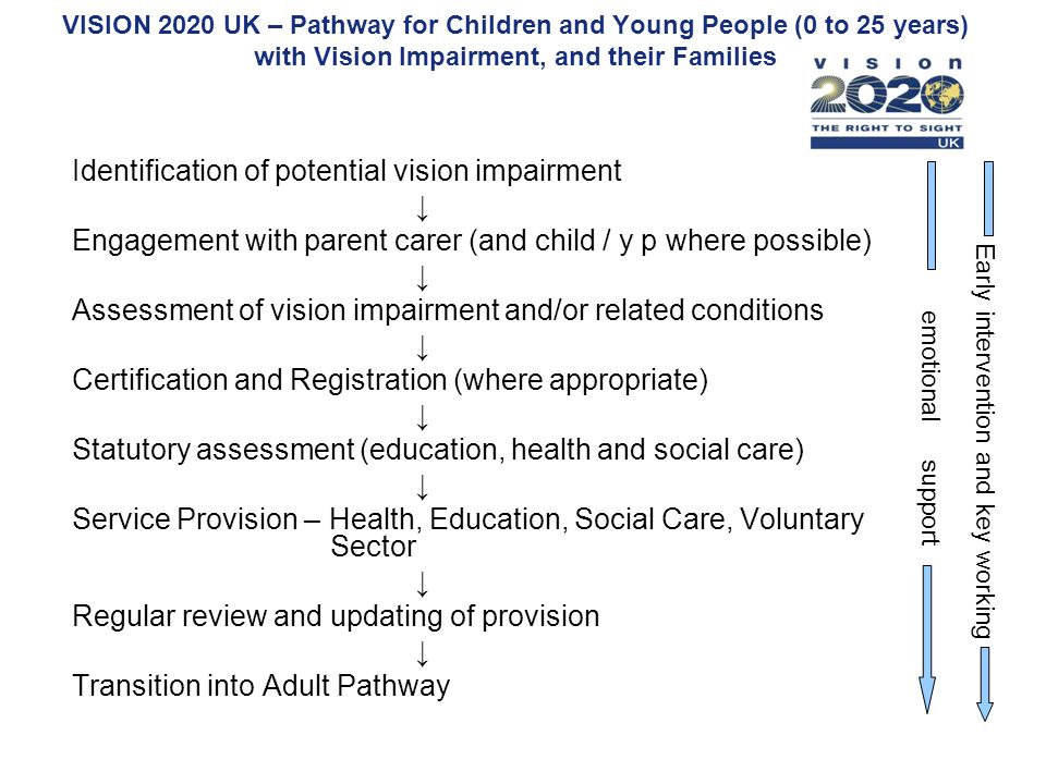 VISION 2020 UK – Pathway for Children and Young People (0 to 25 years) with Vision Impairment, and their Families Identification of potential vision impairment ↓ Engagement with parent carer (and child / y p where possible) ↓ Assessment of vision impairment and/or related conditions ↓ Certification and Registration (where appropriate) ↓ Statutory assessment (education, health and social care) ↓ Service Provision – Health, Education, Social Care, Voluntary Sector ↓ Regular review and updating of provision ↓ Transition into Adult Pathway emotional support Early intervention and key working