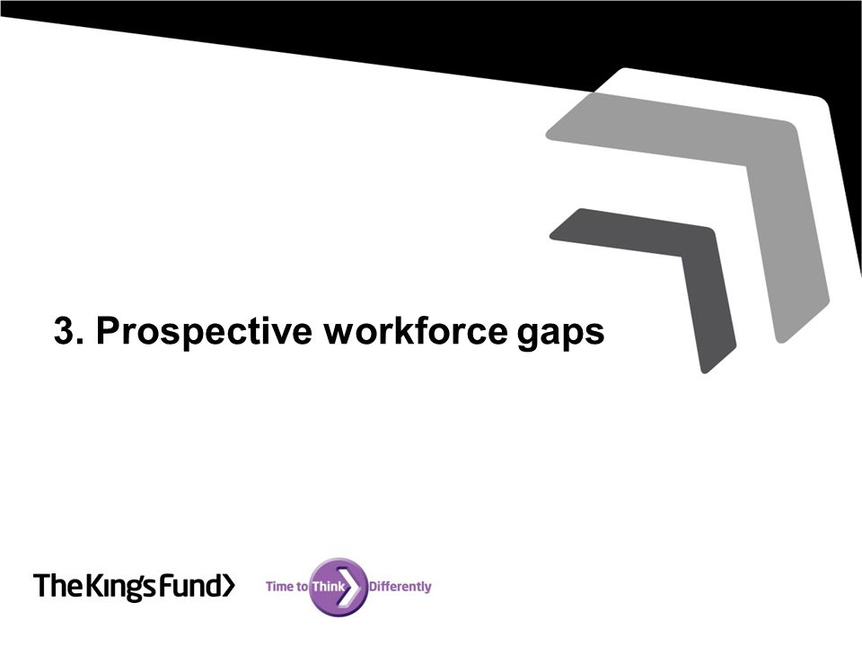 3. Prospective workforce gaps