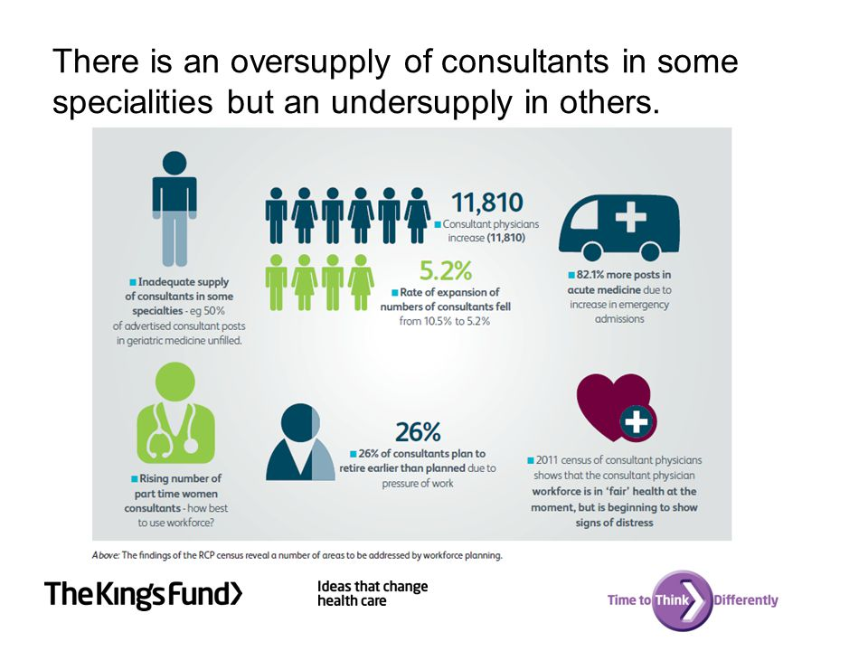 There is an oversupply of consultants in some specialities but an undersupply in others.