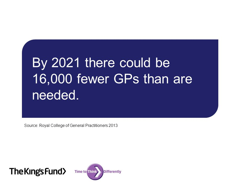 By 2021 there could be 16,000 fewer GPs than are needed.