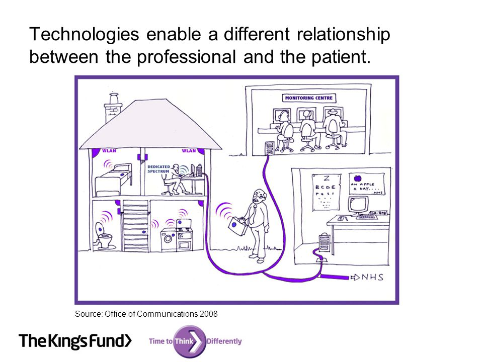 Technologies enable a different relationship between the professional and the patient. Source: Office of Communications 2008