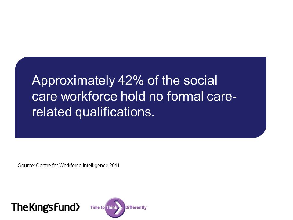 Approximately 42% of the social care workforce hold no formal care- related qualifications.