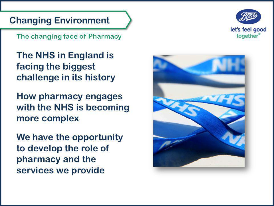 The NHS in England is facing the biggest challenge in its history How pharmacy engages with the NHS is becoming more complex We have the opportunity to develop the role of pharmacy and the services we provide Changing Environment The changing face of Pharmacy