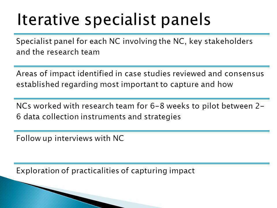 Specialist panel for each NC involving the NC, key stakeholders and the research team Areas of impact identified in case studies reviewed and consensus established regarding most important to capture and how NCs worked with research team for 6-8 weeks to pilot between 2- 6 data collection instruments and strategies Follow up interviews with NC Exploration of practicalities of capturing impact