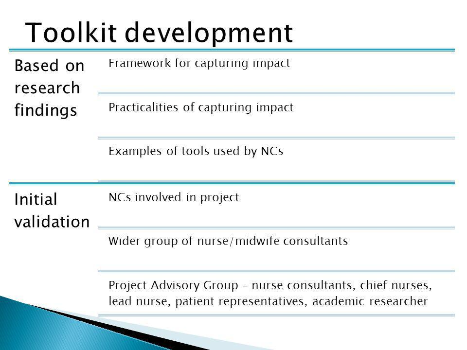 Based on research findings Framework for capturing impact Practicalities of capturing impact Examples of tools used by NCs Initial validation NCs involved in project Wider group of nurse/midwife consultants Project Advisory Group – nurse consultants, chief nurses, lead nurse, patient representatives, academic researcher