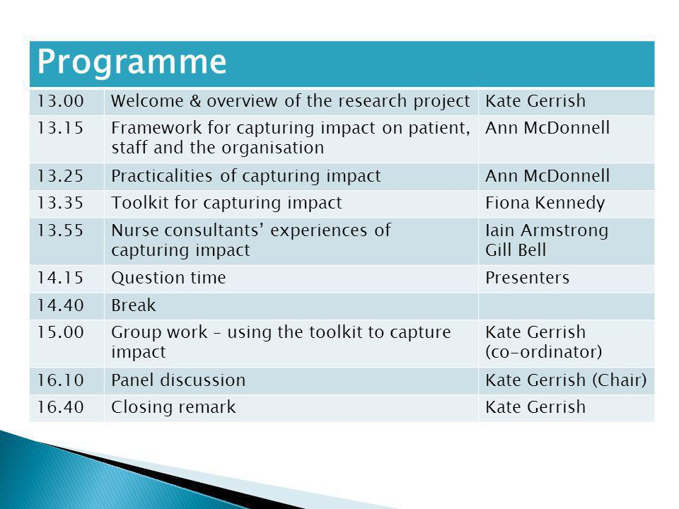 Programme 13.00Welcome & overview of the research projectKate Gerrish 13.15Framework for capturing impact on patient, staff and the organisation Ann McDonnell 13.25Practicalities of capturing impactAnn McDonnell 13.35Toolkit for capturing impactFiona Kennedy 13.55Nurse consultants' experiences of capturing impact Iain Armstrong Gill Bell 14.15Question timePresenters 14.40Break 15.00Group work – using the toolkit to capture impact Kate Gerrish (co-ordinator) 16.10Panel discussionKate Gerrish (Chair) 16.40Closing remarkKate Gerrish