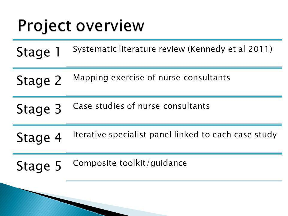 Stage 1 Systematic literature review (Kennedy et al 2011) Stage 2 Mapping exercise of nurse consultants Stage 3 Case studies of nurse consultants Stage 4 Iterative specialist panel linked to each case study Stage 5 Composite toolkit/guidance