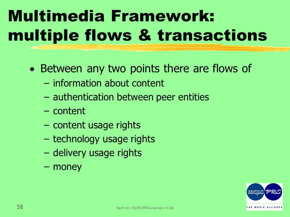 38 Keith Hill, MCPS-PRS Alliance Multimedia Framework: multiple flows & transactions  Between any two points there are flows of –information about content –authentication between peer entities –content –content usage rights –technology usage rights –delivery usage rights –money