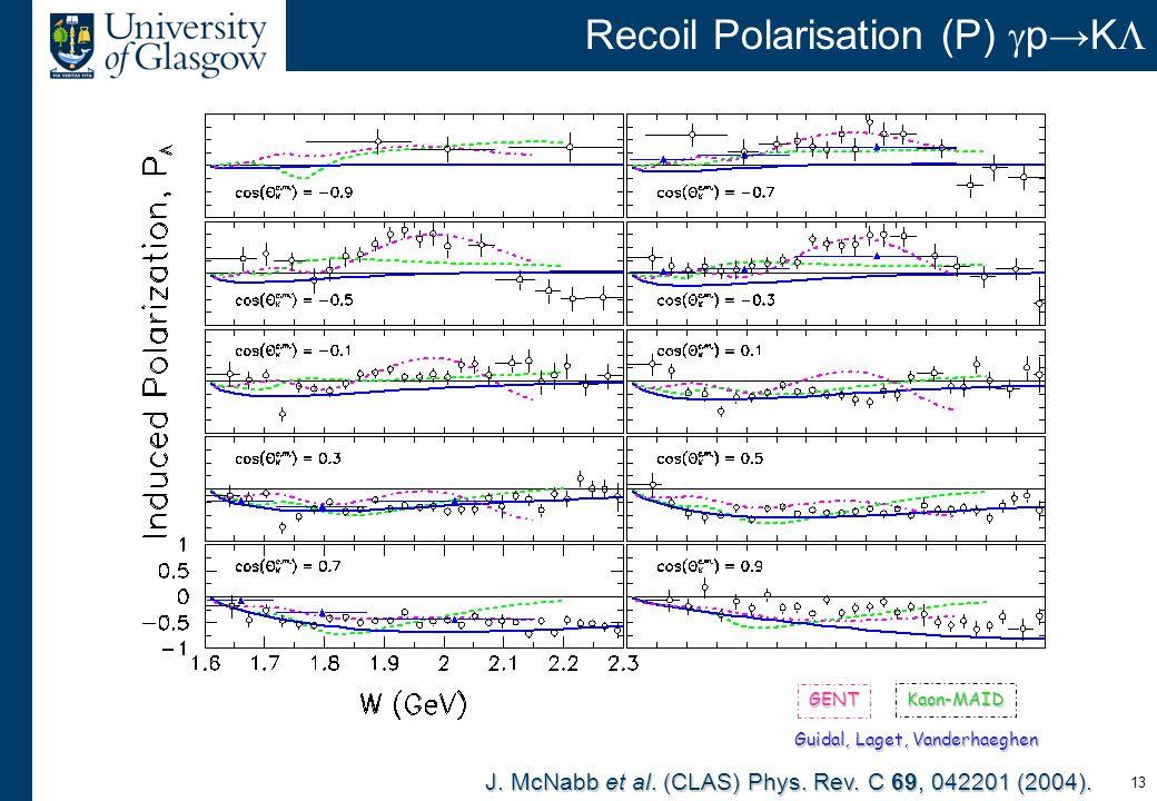 13 Recoil Polarisation (P)  p→K  Guidal, Laget, Vanderhaeghen GENT Kaon-MAID J. McNabb et al. (CLAS) Phys. Rev. C 69, 042201 (2004).