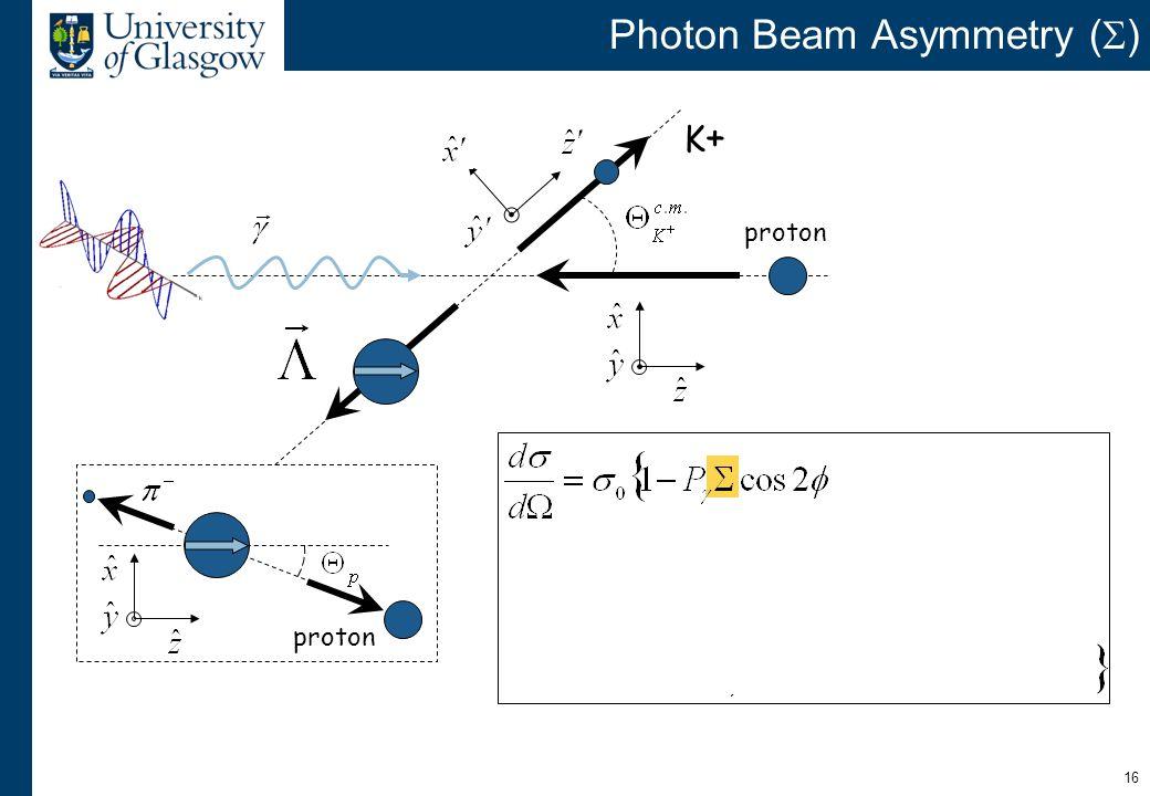 16 Photon Beam Asymmetry (  ) proton K+K+