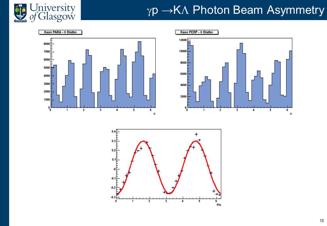 18  p →K  Photon Beam Asymmetry