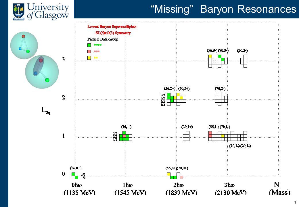"1 ""Missing"" Baryon Resonances"